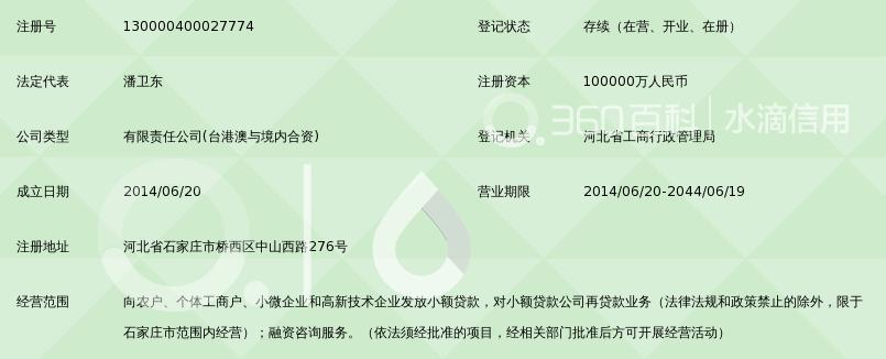 石家庄市中弘和信小额贷款有限公司_360百科