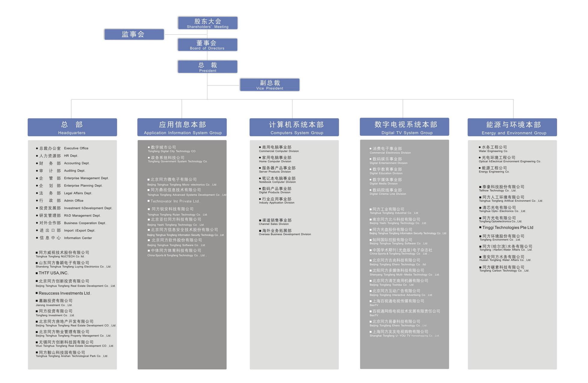 折叠 编辑本段 组织结构 折叠 编辑本段 企业文化 发展战略:技术