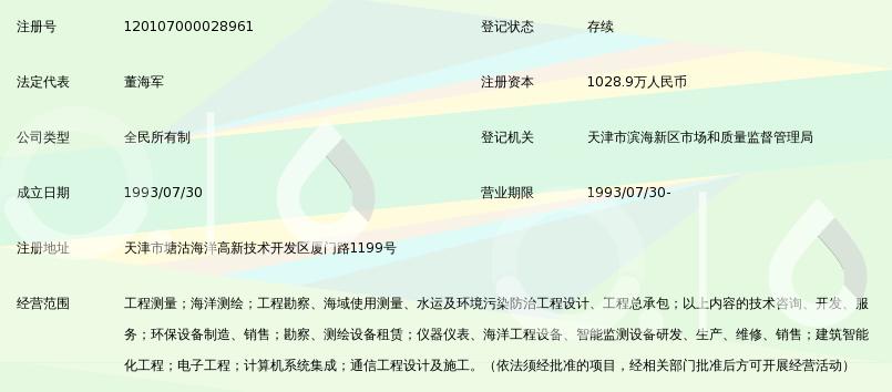 2017年天津水运工程勘察设计院招聘公告