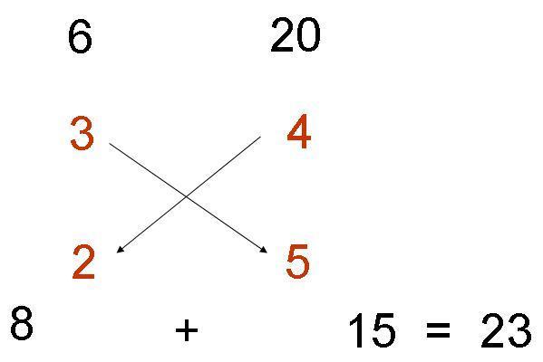 两根圆木扣十字图