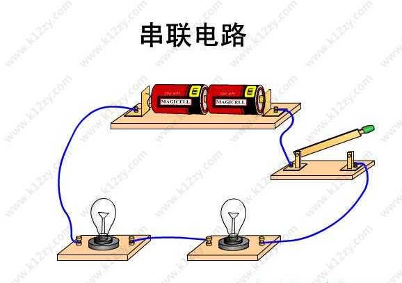 rlc串联电路矢量图