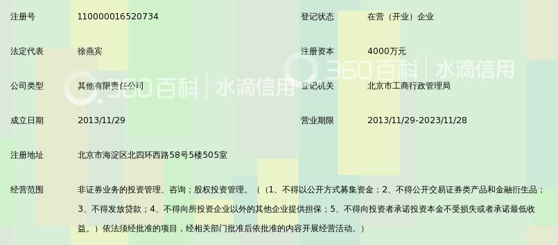 北京顺隆私募债券投资基金管理有限公司