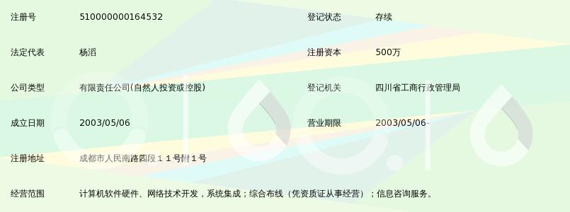 四川方法数码科技有限公司
