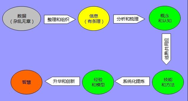 法律体系的结构图
