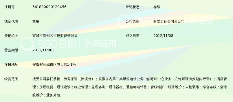安徽皖信人力资源管理有限公司宣州分公司_3